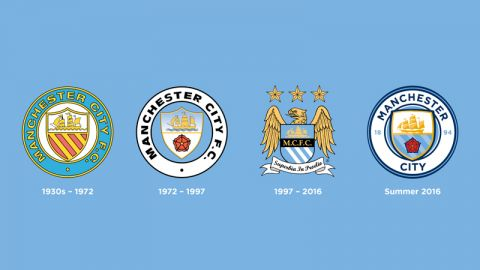 Evolução do escudo do City. Fonte: http://www.mcfc.co.uk/