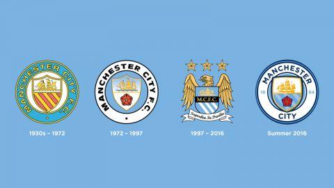 Evolução do escudo do City. Fonte: http://www.mcfc.co.uk/