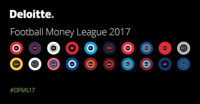 Deloitte Football Money League 2017: o Manchester United é o mais rico domundo.
