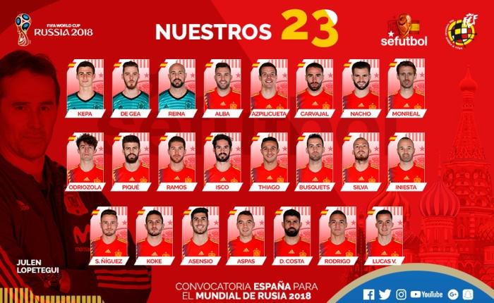 La Roja 2018