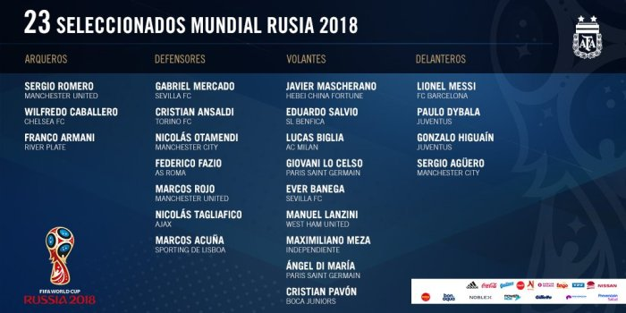 Os parceiros de Messi na Argentina2018